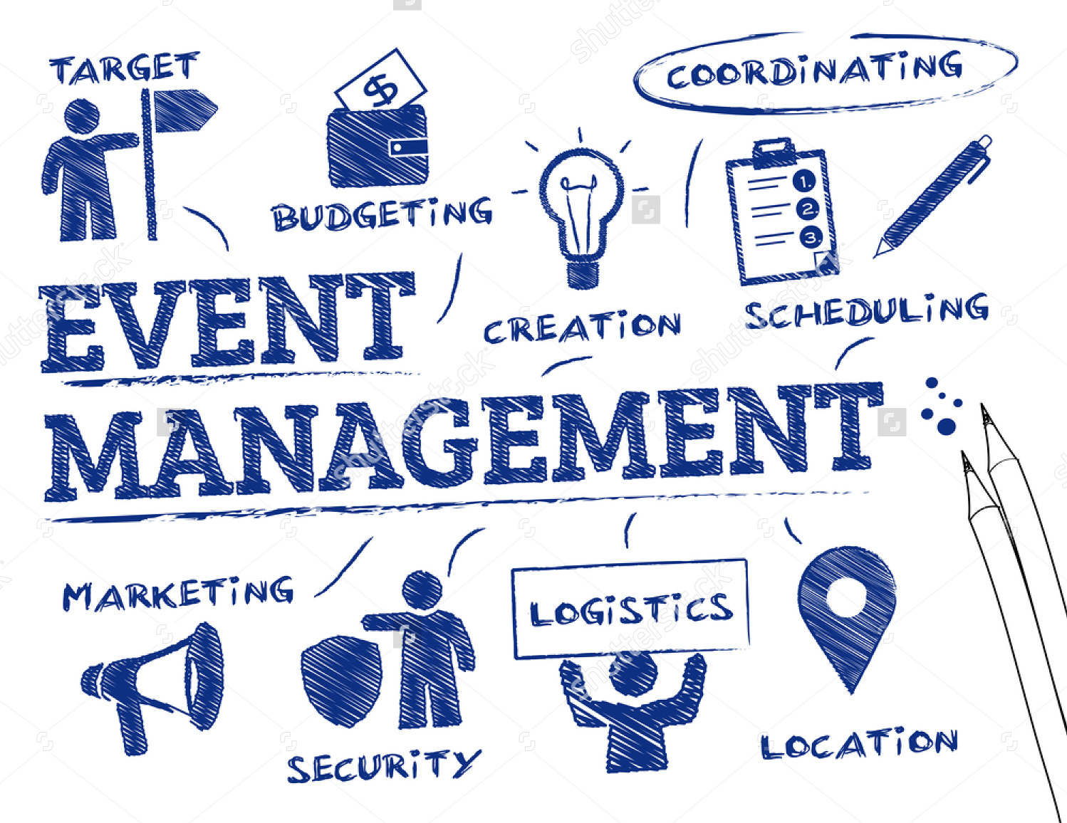 how to write about managing events